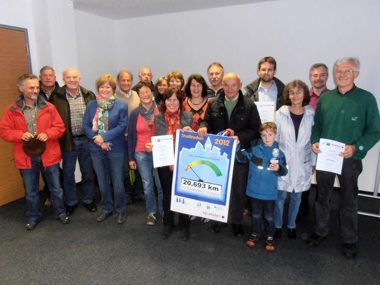 Ergebnisse Stadtradeln 2012